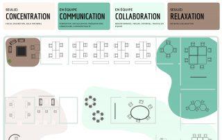 Infographie Liere Buro Design - concepts de travail
